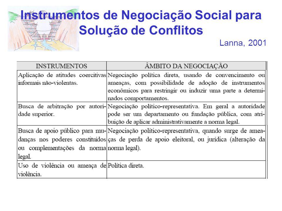 Instrumentos de Negociação Social para Solução de Conflitos Lanna, 2001