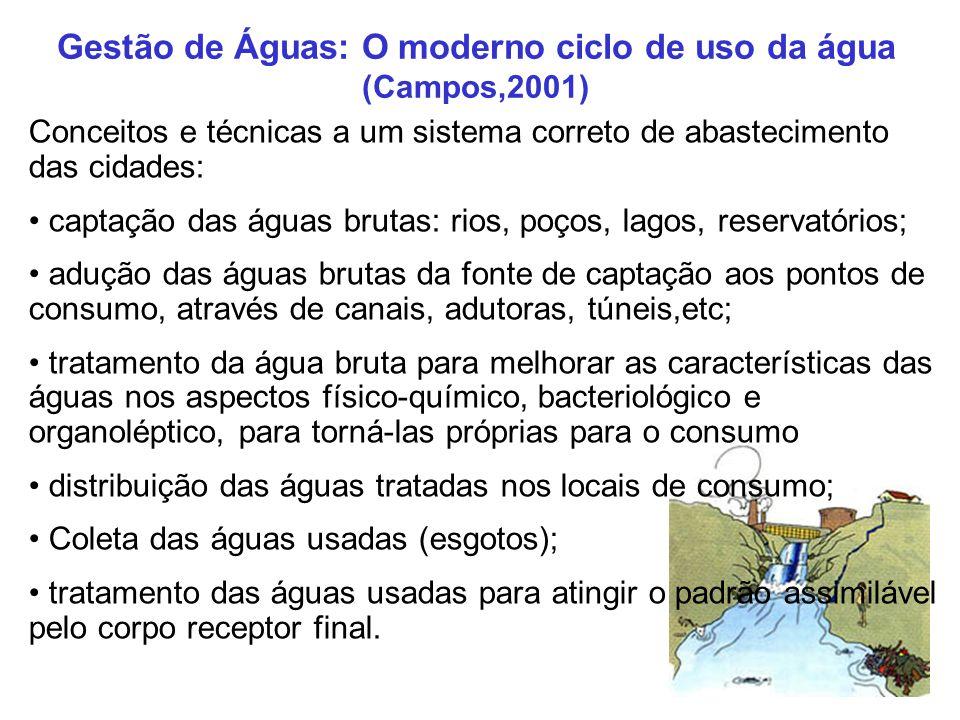 Gestão de Águas: O moderno ciclo de uso da água (Campos,2001) Conceitos e técnicas a um sistema correto de abastecimento das cidades: captação das águ