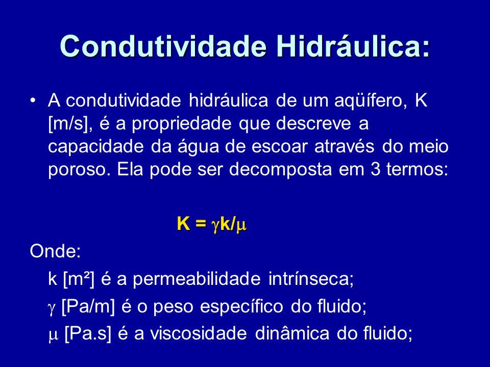 Condutividade Hidráulica: A condutividade hidráulica de um aqüífero, K [m/s], é a propriedade que descreve a capacidade da água de escoar através do m