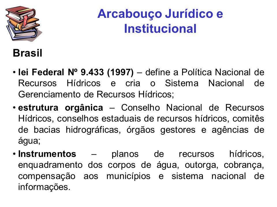 Brasil lei Federal Nº 9.433 (1997) – define a Política Nacional de Recursos Hídricos e cria o Sistema Nacional de Gerenciamento de Recursos Hídricos;