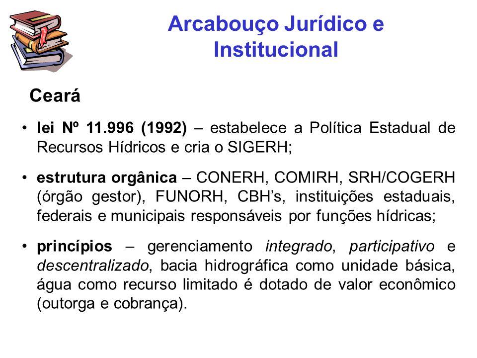 lei Nº 11.996 (1992) – estabelece a Política Estadual de Recursos Hídricos e cria o SIGERH; estrutura orgânica – CONERH, COMIRH, SRH/COGERH (órgão ges