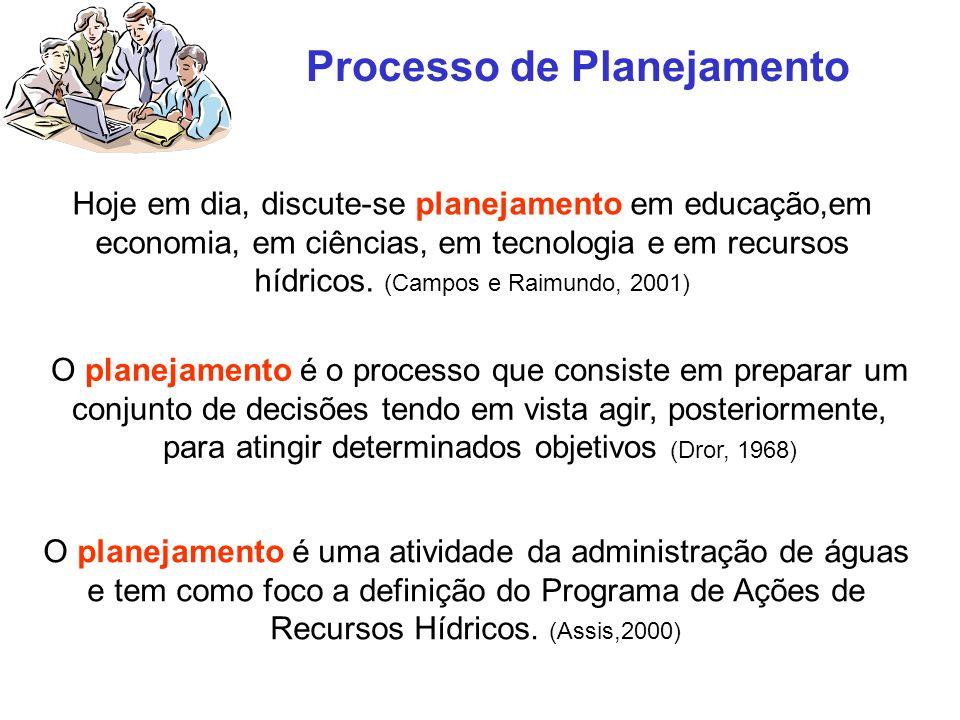 Hoje em dia, discute-se planejamento em educação,em economia, em ciências, em tecnologia e em recursos hídricos. (Campos e Raimundo, 2001) Processo de