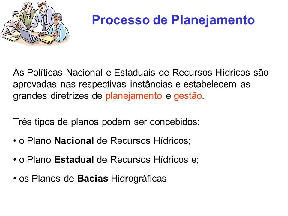 Processo de Planejamento As Políticas Nacional e Estaduais de Recursos Hídricos são aprovadas nas respectivas instâncias e estabelecem as grandes dire