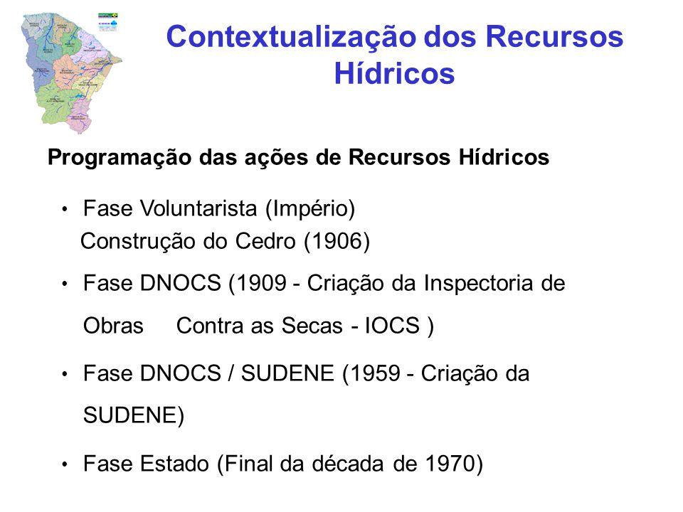 Contextualização dos Recursos Hídricos Programação das ações de Recursos Hídricos Fase Voluntarista (Império) Construção do Cedro (1906) Fase DNOCS (1