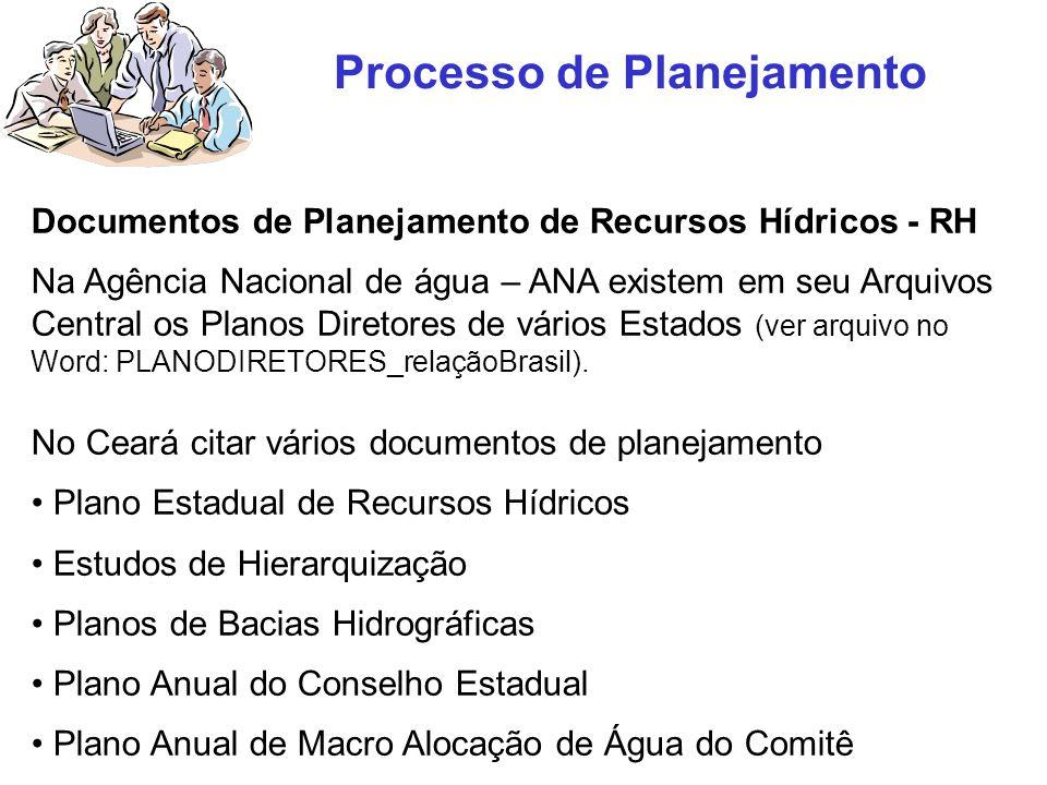 Documentos de Planejamento de Recursos Hídricos - RH Na Agência Nacional de água – ANA existem em seu Arquivos Central os Planos Diretores de vários E