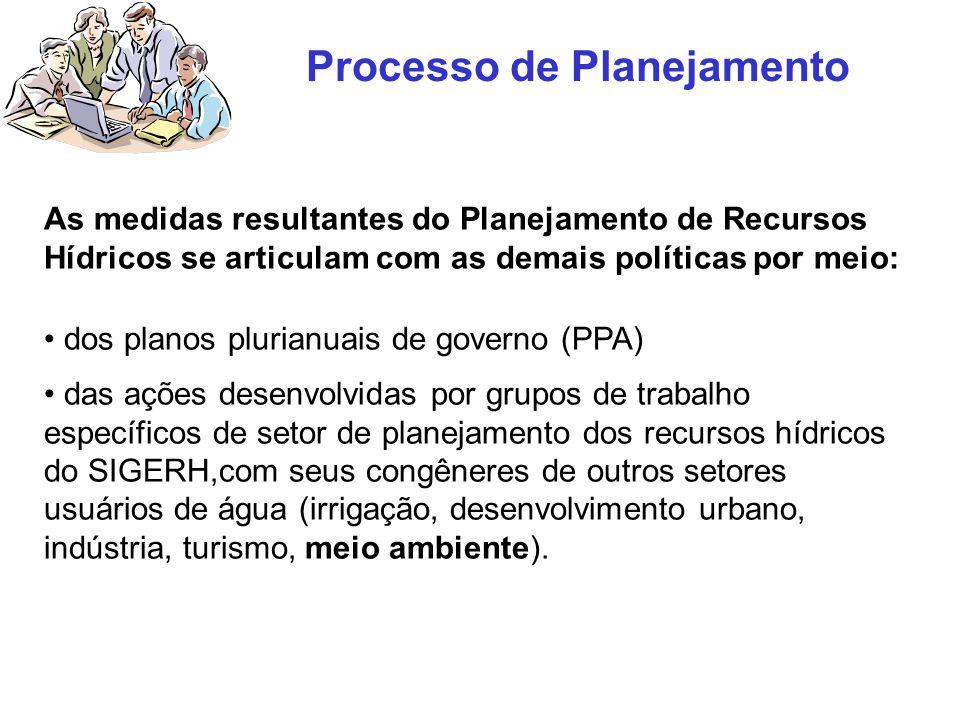 As medidas resultantes do Planejamento de Recursos Hídricos se articulam com as demais políticas por meio: dos planos plurianuais de governo (PPA) das