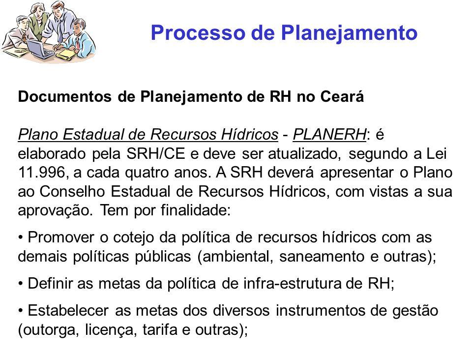 Documentos de Planejamento de RH no Ceará Plano Estadual de Recursos Hídricos - PLANERH: é elaborado pela SRH/CE e deve ser atualizado, segundo a Lei