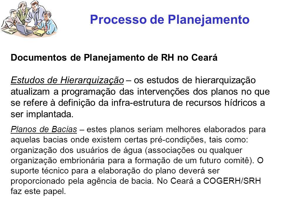 Documentos de Planejamento de RH no Ceará Estudos de Hierarquização – os estudos de hierarquização atualizam a programação das intervenções dos planos