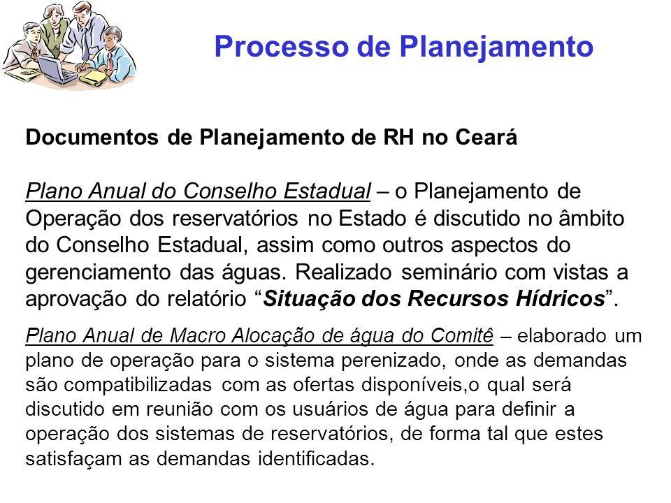 Documentos de Planejamento de RH no Ceará Plano Anual do Conselho Estadual – o Planejamento de Operação dos reservatórios no Estado é discutido no âmb