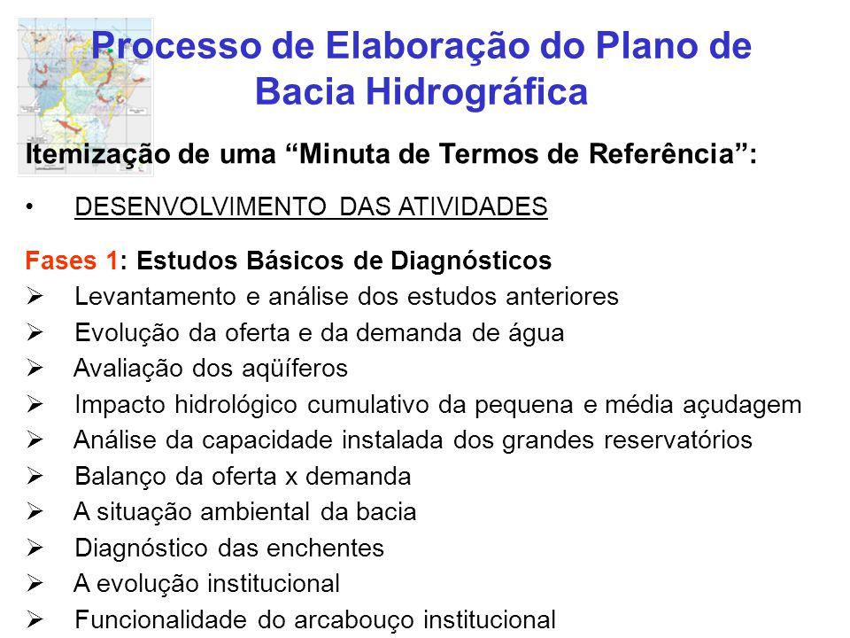 """Processo de Elaboração do Plano de Bacia Hidrográfica Itemização de uma """"Minuta de Termos de Referência"""": DESENVOLVIMENTO DAS ATIVIDADES Fases 1: Estu"""