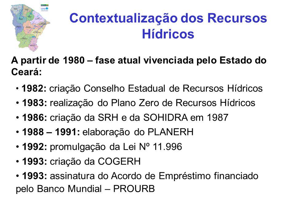1994: Planejamento participativo da Alocação de Água em Bacias Hidrográficas 1995: Primeiro Estudo de Hierarquização de Obras Hídricas 1997 – 1999: Elaboração dos Planos de Bacias Hidrográficas 1998: Hierarquização das Obras de Gestão nas bacias dos rios Curu e Jaguaribe 1998: assinatura do Acordo de Empréstimo financiado pela União – PROÁGUA/Semi-Árido 1998 – 1999: Conclusão da fase de planejamento do Programa de Gerenciamento e Integração dos Recurso Hídricos – PROGERIRH 2000: assinatura do Acordo de Empréstimo financiado pelo Banco Mundial – PROGERIRH.