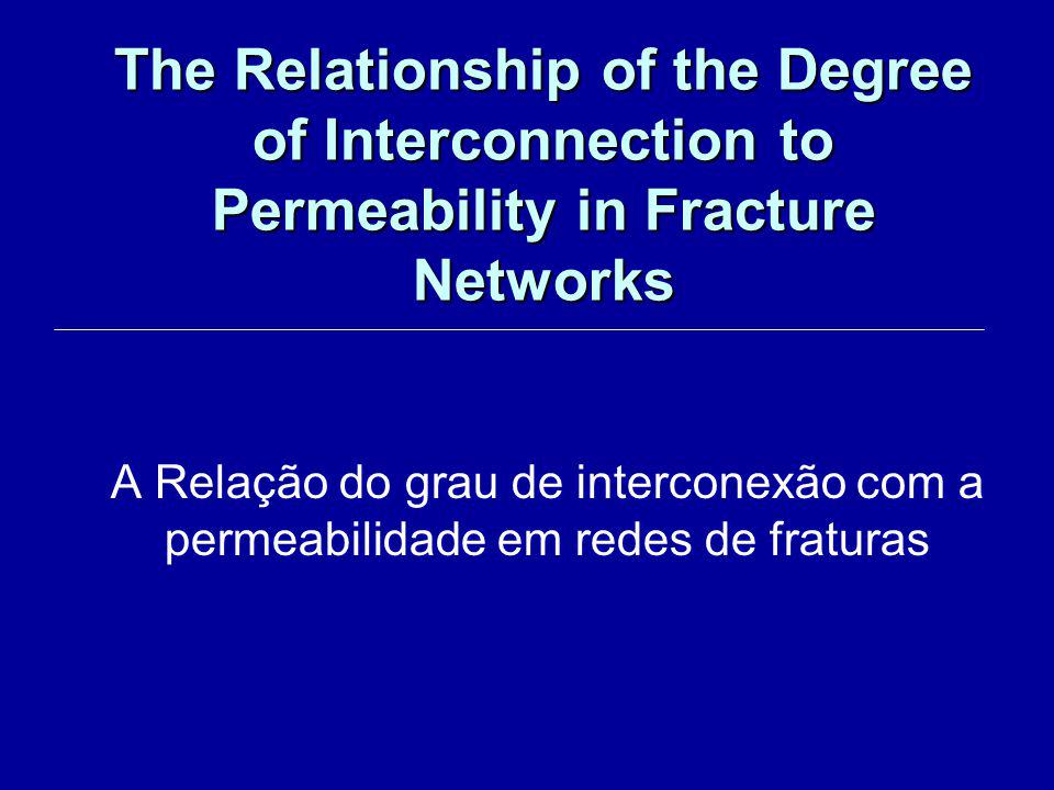 The Relationship of the Degree of Interconnection to Permeability in Fracture Networks A Relação do grau de interconexão com a permeabilidade em redes