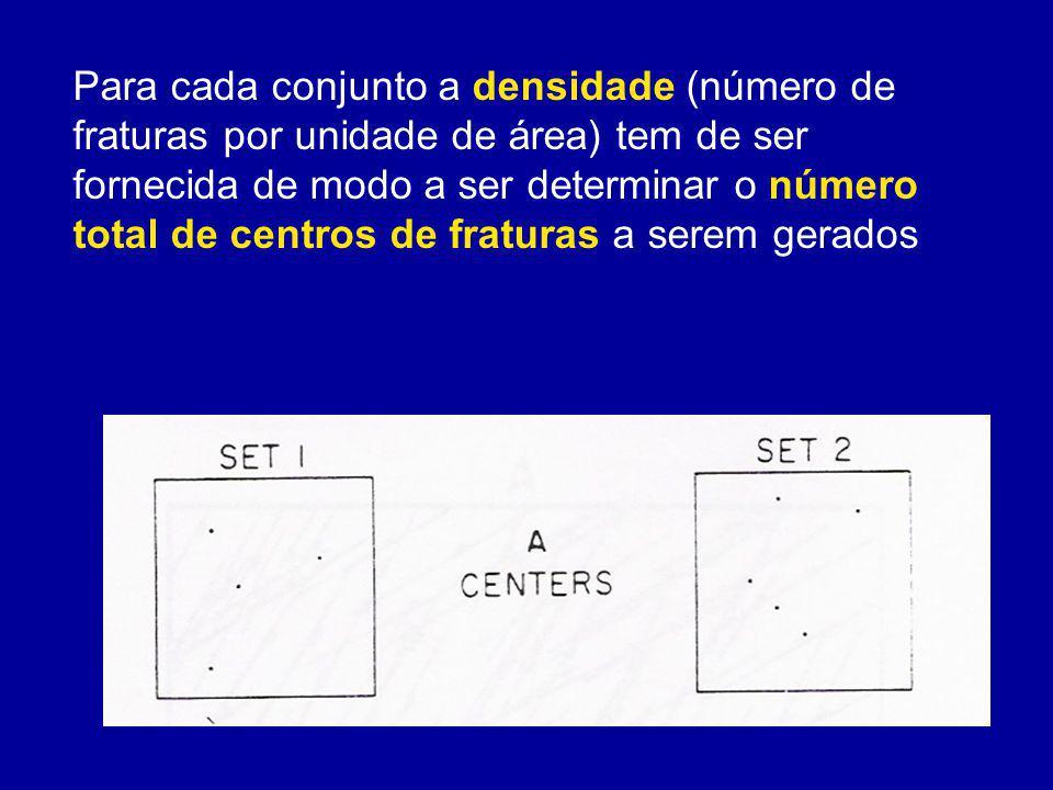 Para cada conjunto a densidade (número de fraturas por unidade de área) tem de ser fornecida de modo a ser determinar o número total de centros de fra