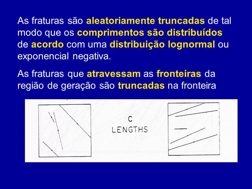As fraturas são aleatoriamente truncadas de tal modo que os comprimentos são distribuídos de acordo com uma distribuição lognormal ou exponencial nega