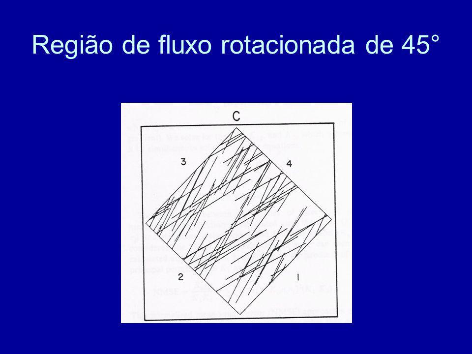 Região de fluxo rotacionada de 45°
