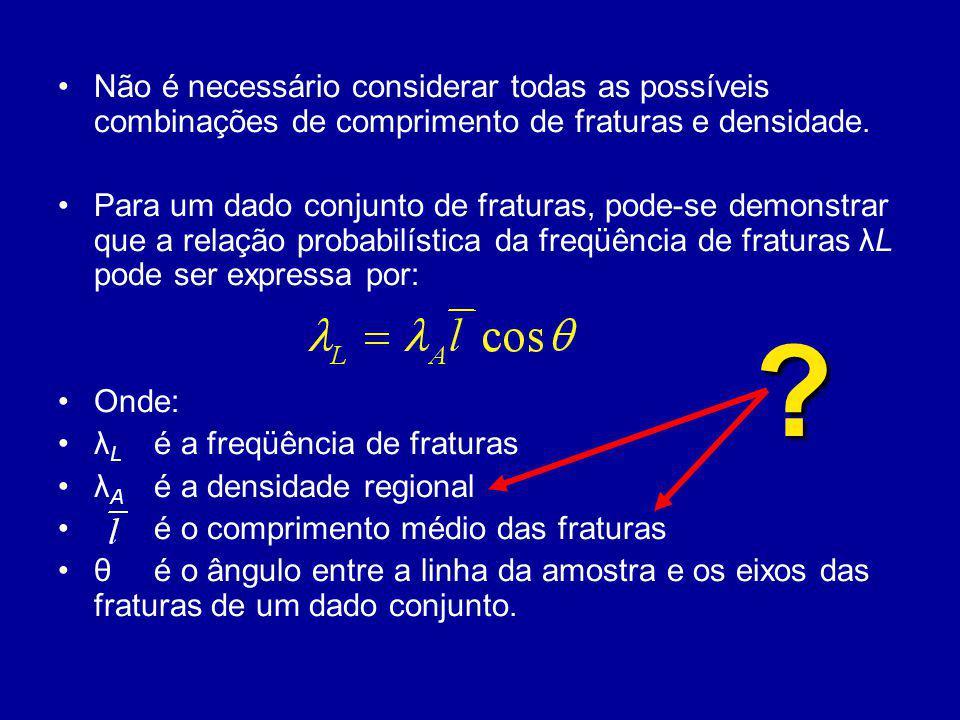 Não é necessário considerar todas as possíveis combinações de comprimento de fraturas e densidade. Para um dado conjunto de fraturas, pode-se demonstr
