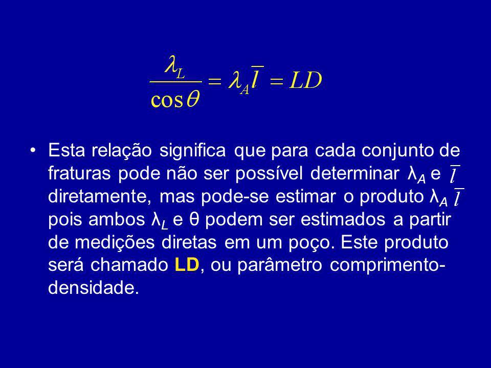 Esta relação significa que para cada conjunto de fraturas pode não ser possível determinar λ A e diretamente, mas pode-se estimar o produto λ A pois a