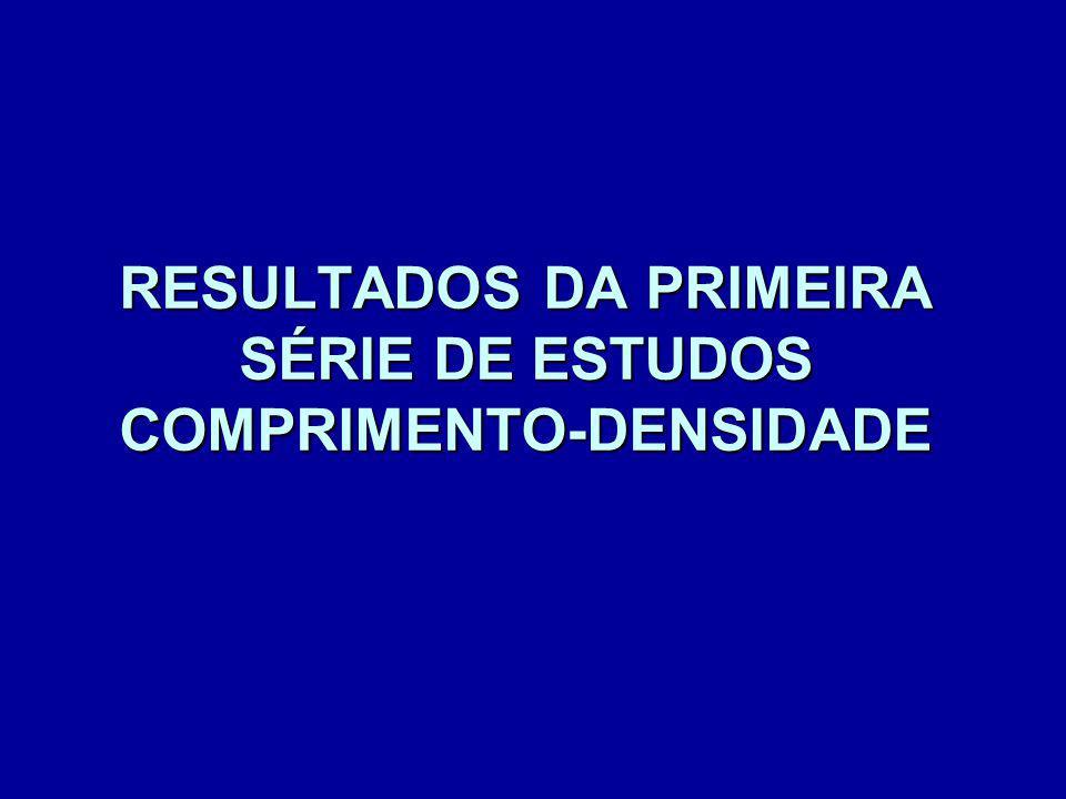 RESULTADOS DA PRIMEIRA SÉRIE DE ESTUDOS COMPRIMENTO-DENSIDADE
