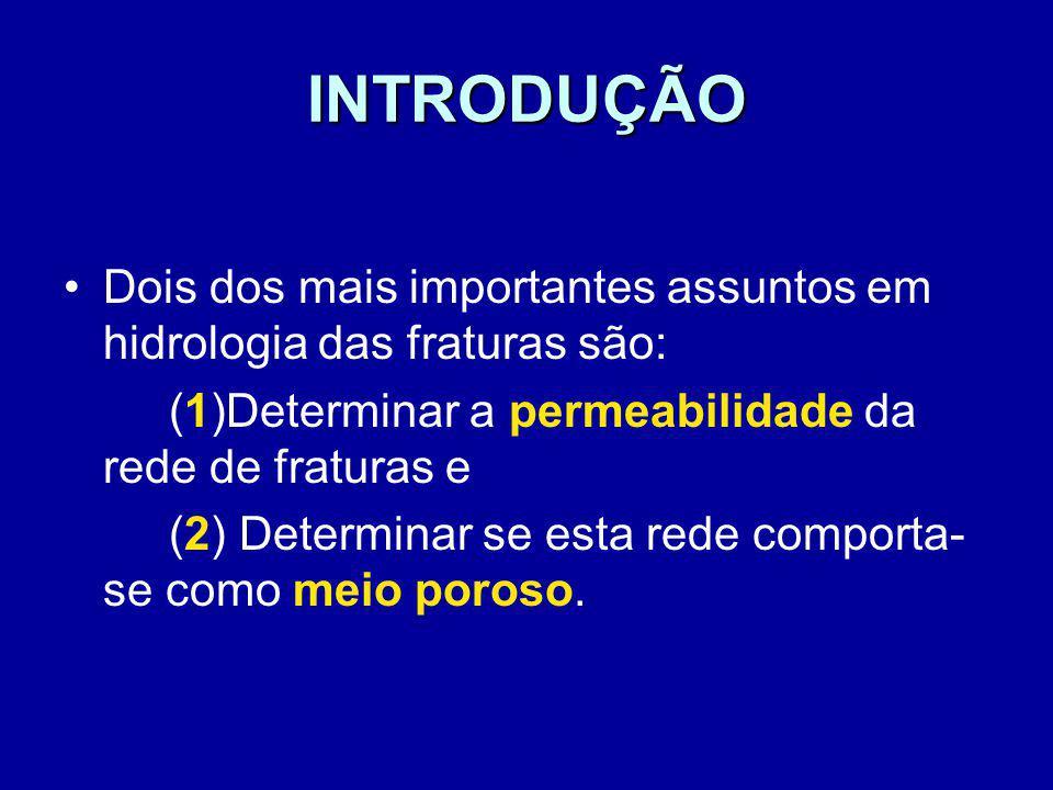 INTRODUÇÃO Dois dos mais importantes assuntos em hidrologia das fraturas são: (1)Determinar a permeabilidade da rede de fraturas e (2) Determinar se e