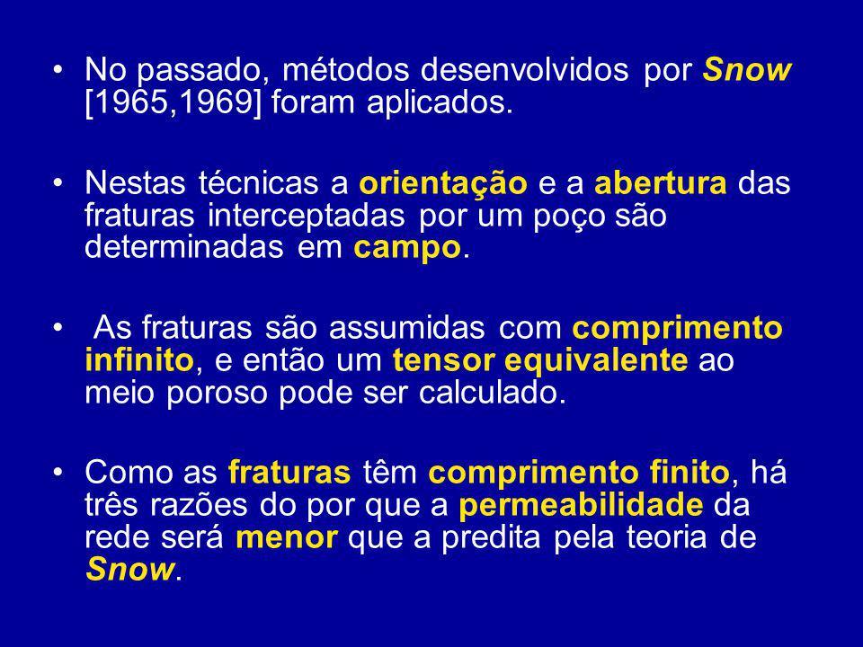 No passado, métodos desenvolvidos por Snow [1965,1969] foram aplicados. Nestas técnicas a orientação e a abertura das fraturas interceptadas por um po