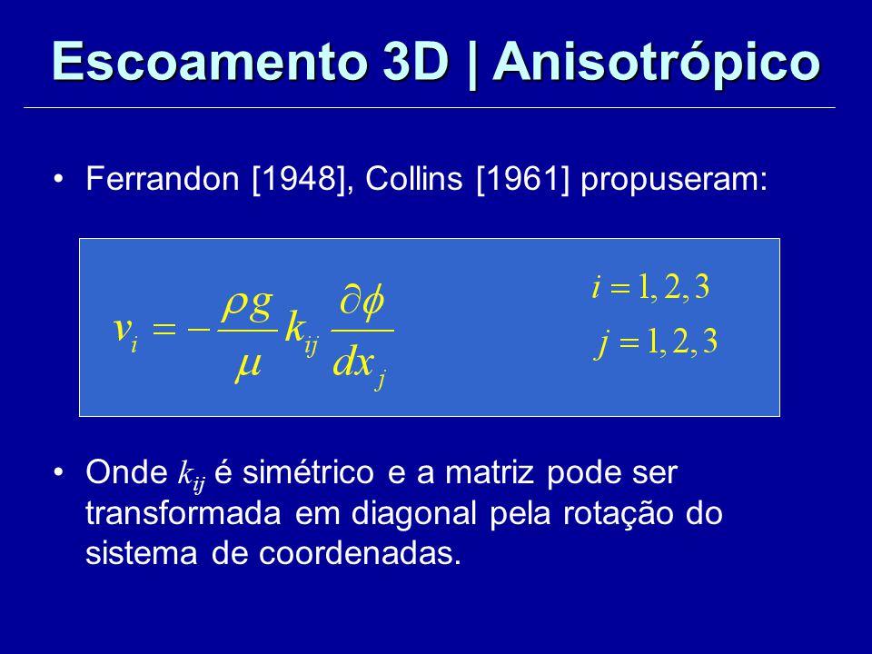 Ferrandon [1948], Collins [1961] propuseram: Onde k ij é simétrico e a matriz pode ser transformada em diagonal pela rotação do sistema de coordenadas