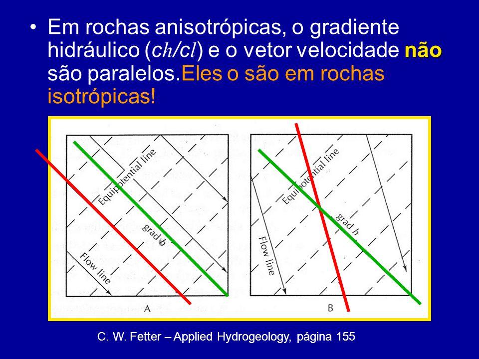 nãoEm rochas anisotrópicas, o gradiente hidráulico (c h /c l ) e o vetor velocidade não são paralelos.Eles o são em rochas isotrópicas! C. W. Fetter –