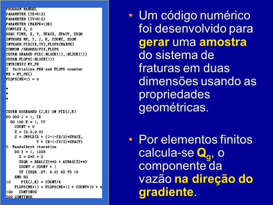 geraramostraUm código numérico foi desenvolvido para gerar uma amostra do sistema de fraturas em duas dimensões usando as propriedades geométricas. Q