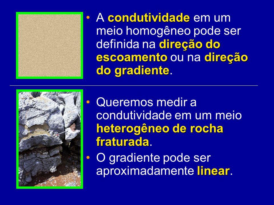 condutividade direção do escoamentodireção do gradienteA condutividade em um meio homogêneo pode ser definida na direção do escoamento ou na direção d
