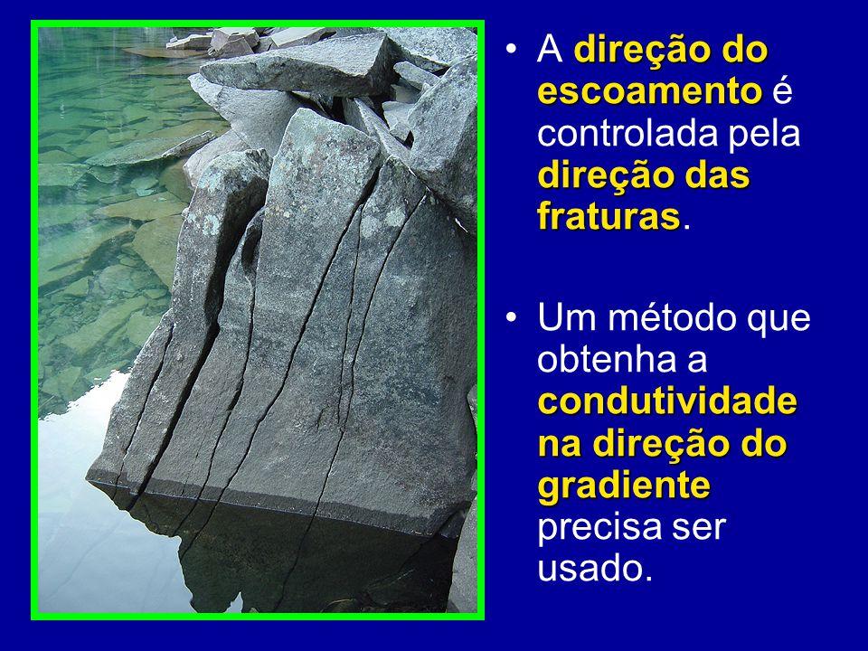 direção do escoamento direção das fraturasA direção do escoamento é controlada pela direção das fraturas. condutividade na direção do gradienteUm méto