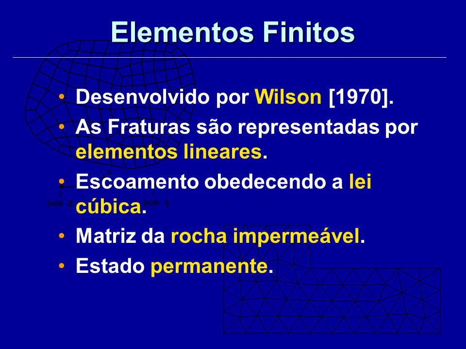 Elementos Finitos Desenvolvido por Wilson [1970]. As Fraturas são representadas por elementos lineares. Escoamento obedecendo a lei cúbica. Matriz da
