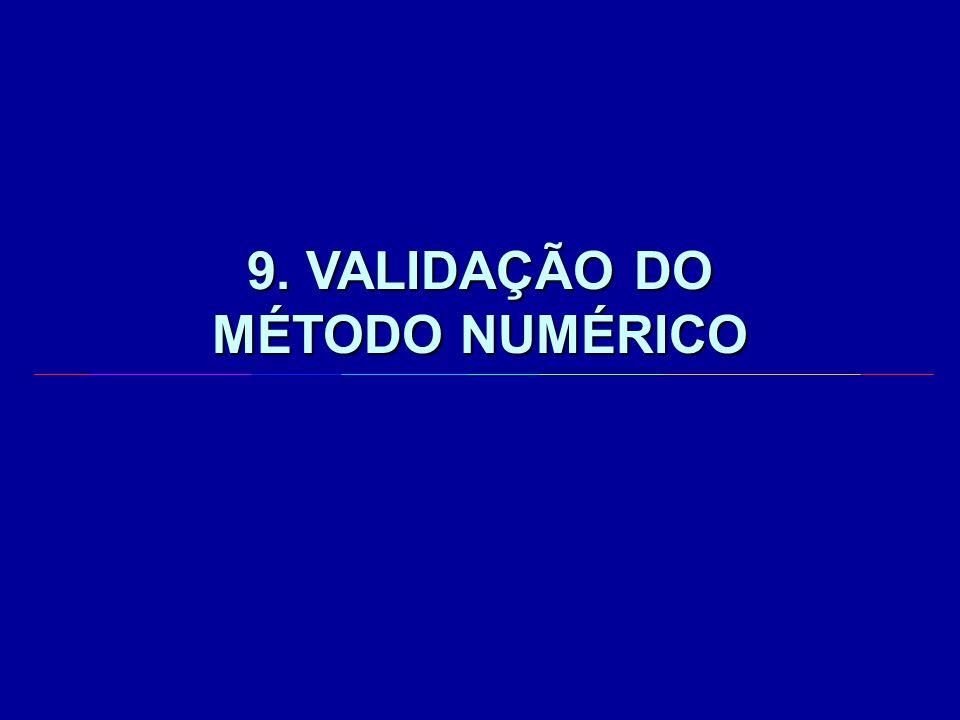 9. VALIDAÇÃO DO MÉTODO NUMÉRICO