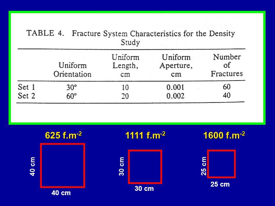 40 cm 30 cm 25 cm 625 f.m -2 1111 f.m -2 1600 f.m -2