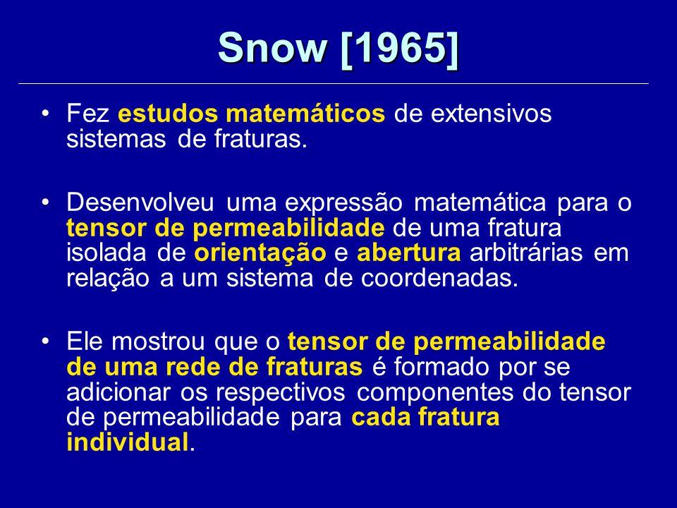 Snow [1965] Fez estudos matemáticos de extensivos sistemas de fraturas. Desenvolveu uma expressão matemática para o tensor de permeabilidade de uma fr