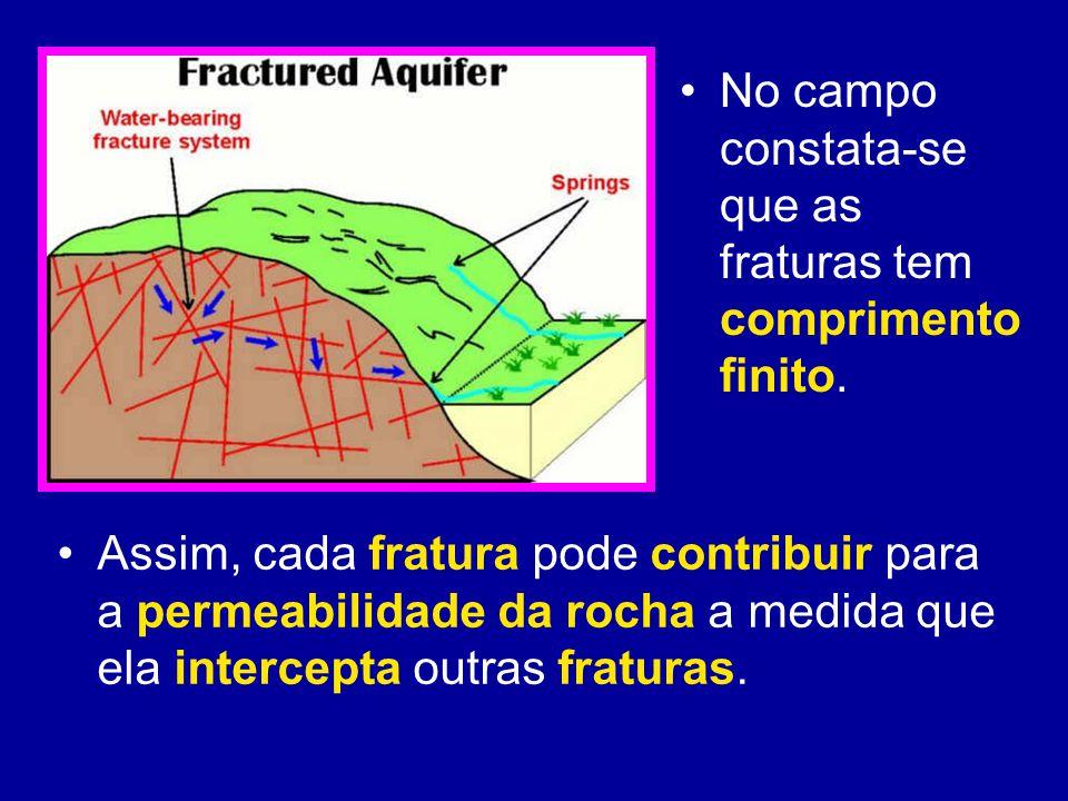 No campo constata-se que as fraturas tem comprimento finito. Assim, cada fratura pode contribuir para a permeabilidade da rocha a medida que ela inter