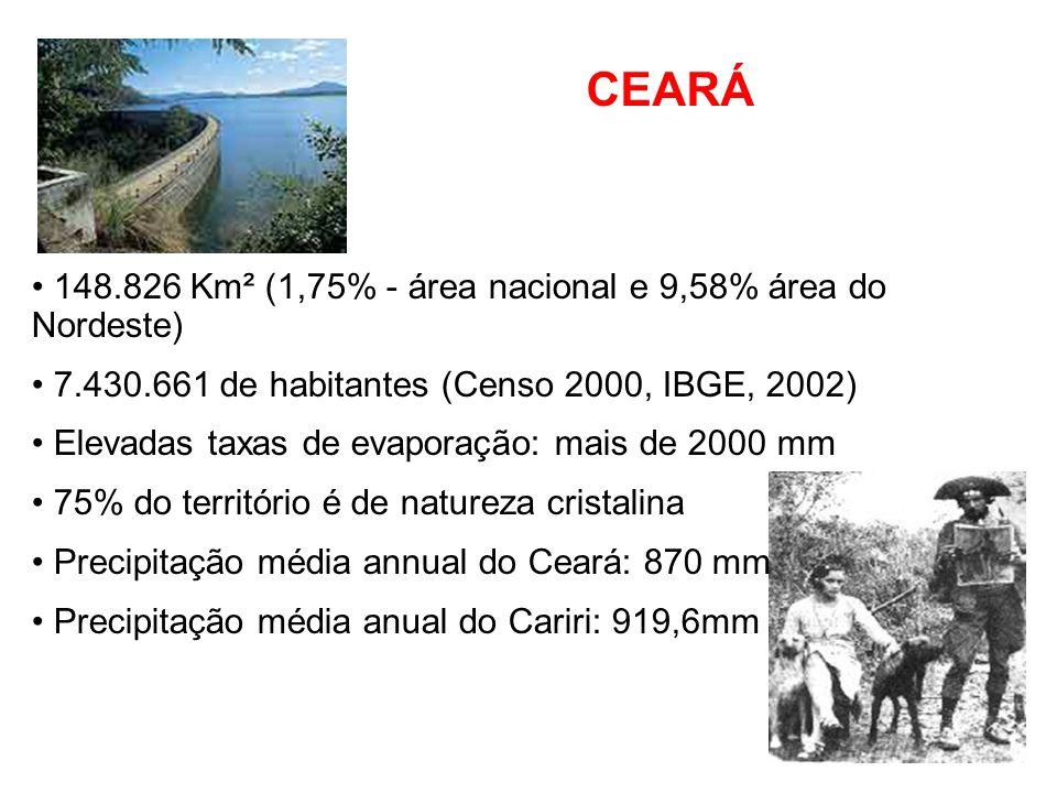 CEARÁ 148.826 Km² (1,75% - área nacional e 9,58% área do Nordeste) 7.430.661 de habitantes (Censo 2000, IBGE, 2002) Elevadas taxas de evaporação: mais