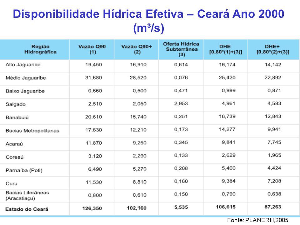 Disponibilidade Hídrica Efetiva – Ceará Ano 2000 (m³/s) Fonte: PLANERH,2005