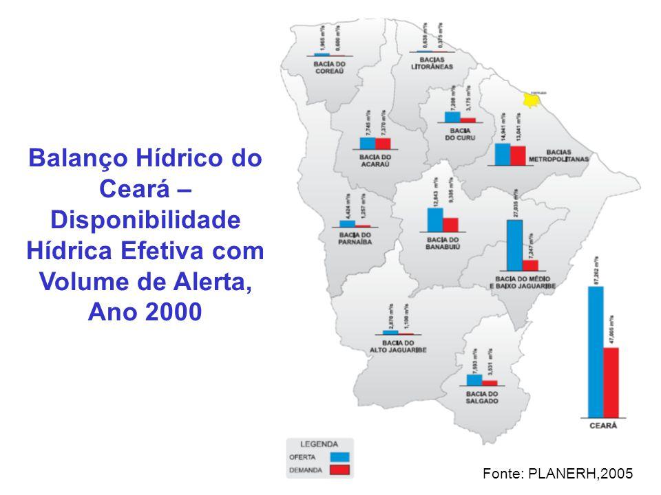 Balanço Hídrico do Ceará – Disponibilidade Hídrica Efetiva com Volume de Alerta, Ano 2000 Fonte: PLANERH,2005
