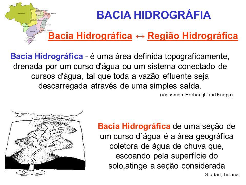 Bacia Hidrográfica - é uma área definida topograficamente, drenada por um curso d'água ou um sistema conectado de cursos d'água, tal que toda a vazão