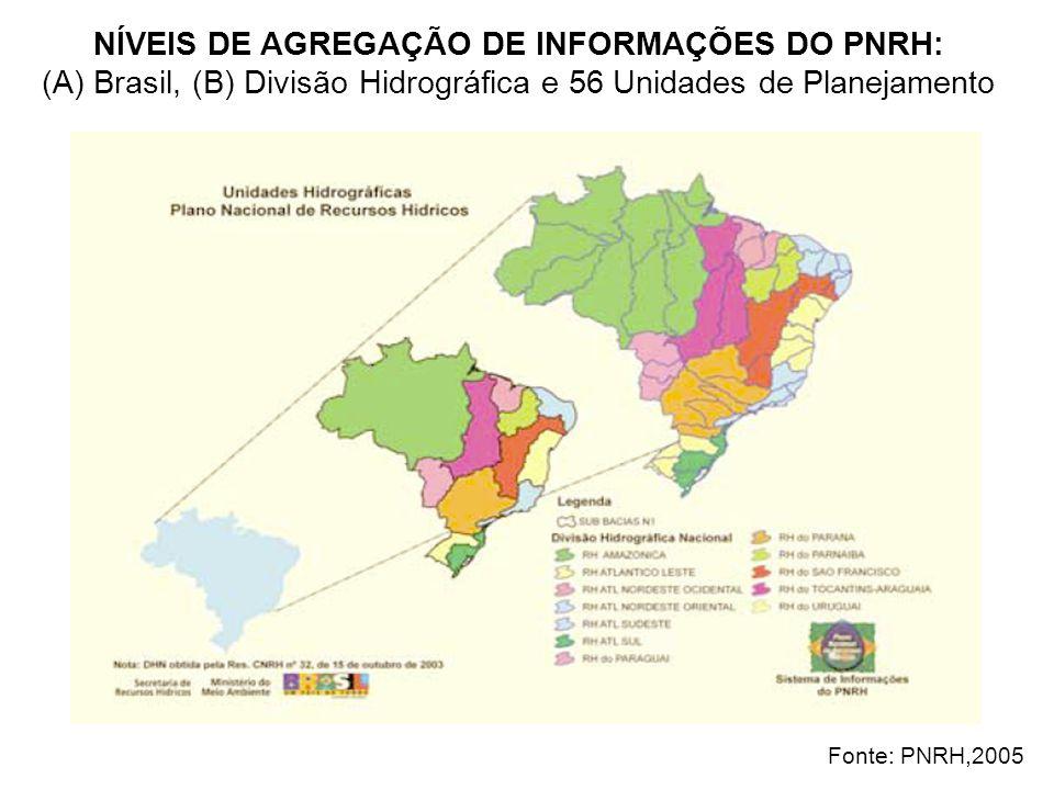 NÍVEIS DE AGREGAÇÃO DE INFORMAÇÕES DO PNRH: (A) Brasil, (B) Divisão Hidrográfica e 56 Unidades de Planejamento Fonte: PNRH,2005