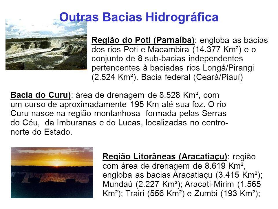 Outras Bacias Hidrográfica Região do Poti (Parnaíba): engloba as bacias dos rios Poti e Macambira (14.377 Km²) e o conjunto de 8 sub-bacias independen