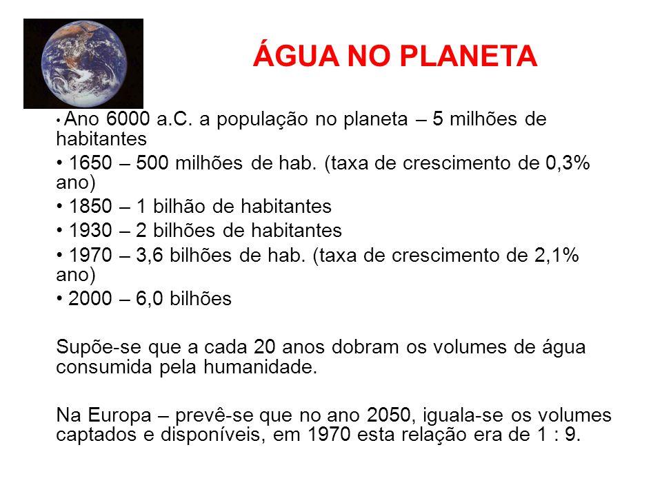 ÁGUA NO PLANETA Ano 6000 a.C. a população no planeta – 5 milhões de habitantes 1650 – 500 milhões de hab. (taxa de crescimento de 0,3% ano) 1850 – 1 b
