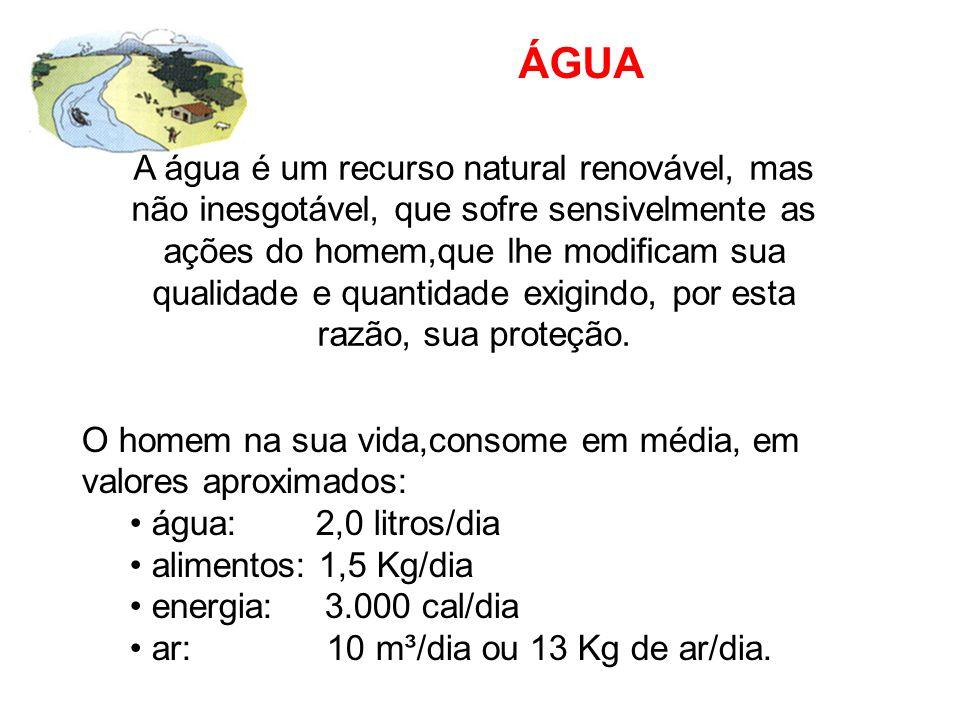 ÁGUA A água é um recurso natural renovável, mas não inesgotável, que sofre sensivelmente as ações do homem,que lhe modificam sua qualidade e quantidad