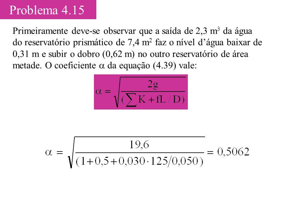 Problema 4.15 Primeiramente deve-se observar que a saída de 2,3 m 3 da água do reservatório prismático de 7,4 m 2 faz o nível d'água baixar de 0,31 m
