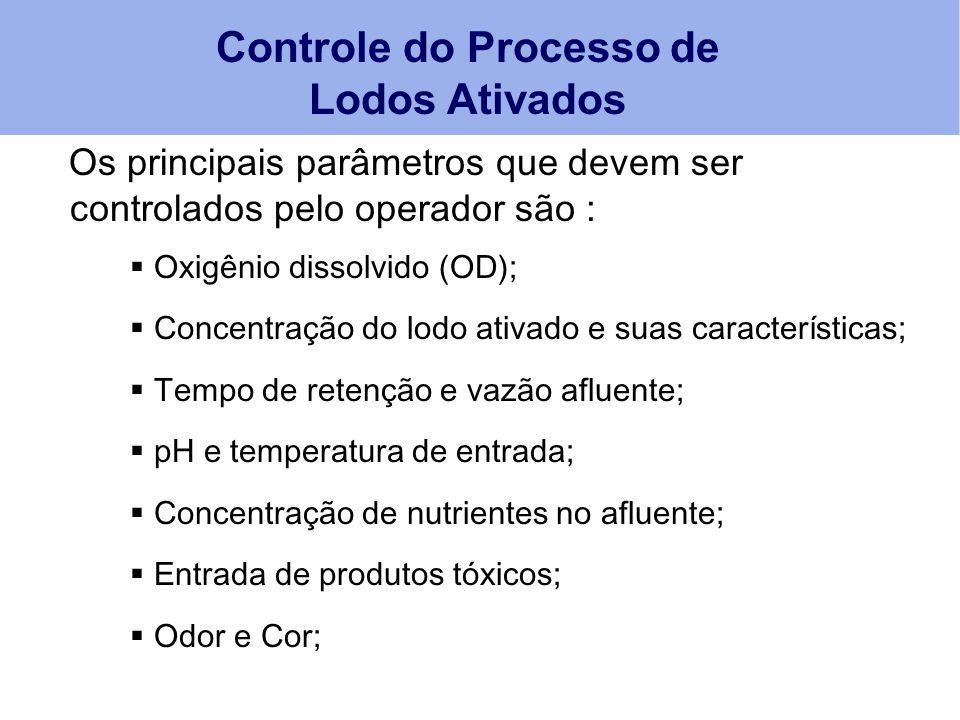 Os principais parâmetros que devem ser controlados pelo operador são :  Oxigênio dissolvido (OD);  Concentração do lodo ativado e suas característic
