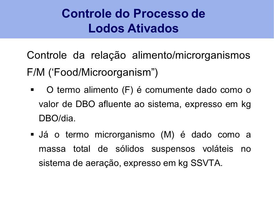 """Controle da relação alimento/microrganismos F/M ('Food/Microorganism"""")  O termo alimento (F) é comumente dado como o valor de DBO afluente ao sistema"""