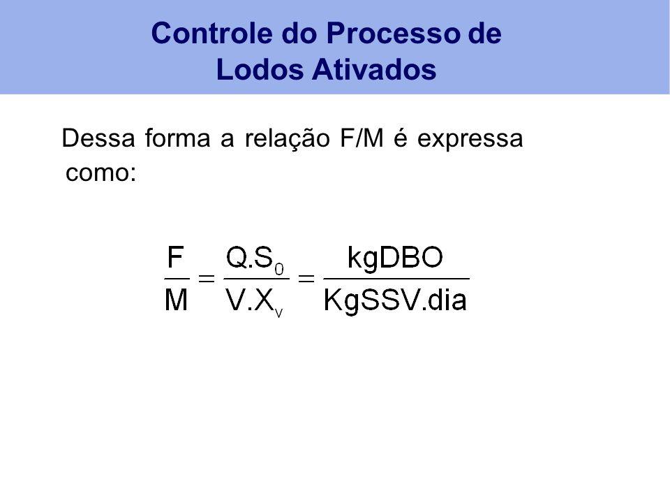 Dessa forma a relação F/M é expressa como: Controle do Processo de Lodos Ativados