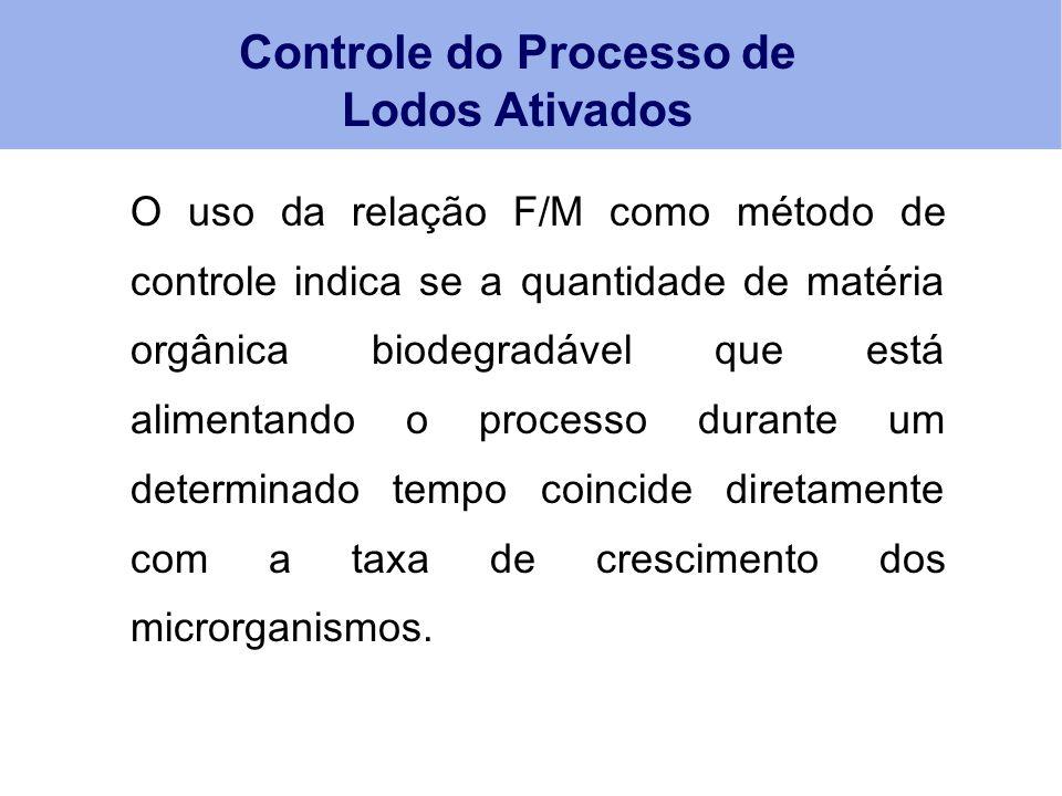 O uso da relação F/M como método de controle indica se a quantidade de matéria orgânica biodegradável que está alimentando o processo durante um deter