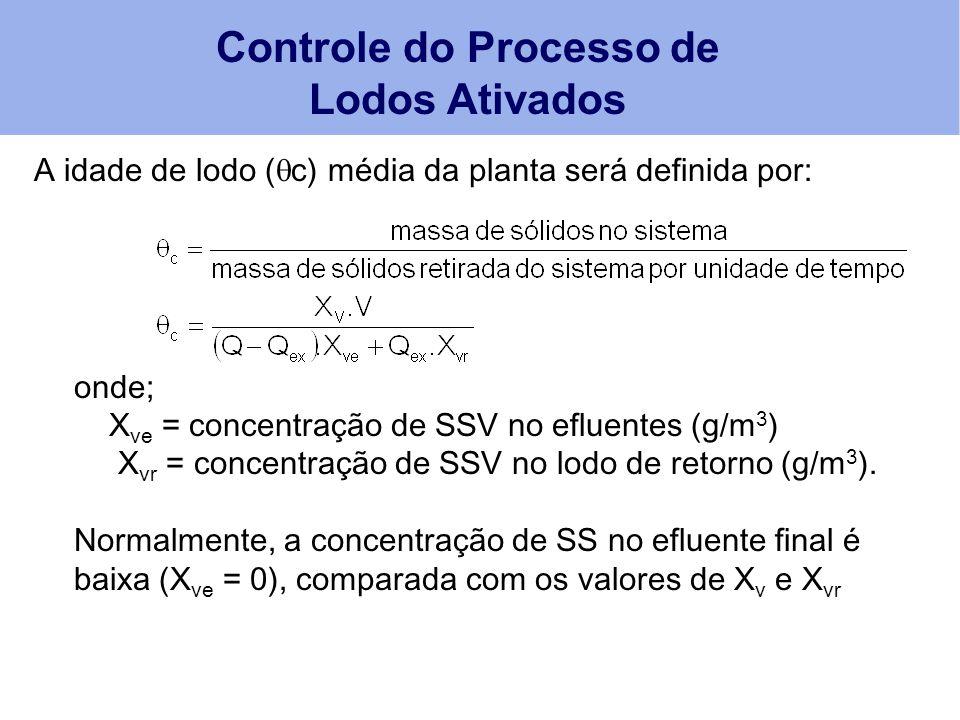 A idade de lodo (  c) média da planta será definida por: Controle do Processo de Lodos Ativados onde; X ve = concentração de SSV no efluentes (g/m 3
