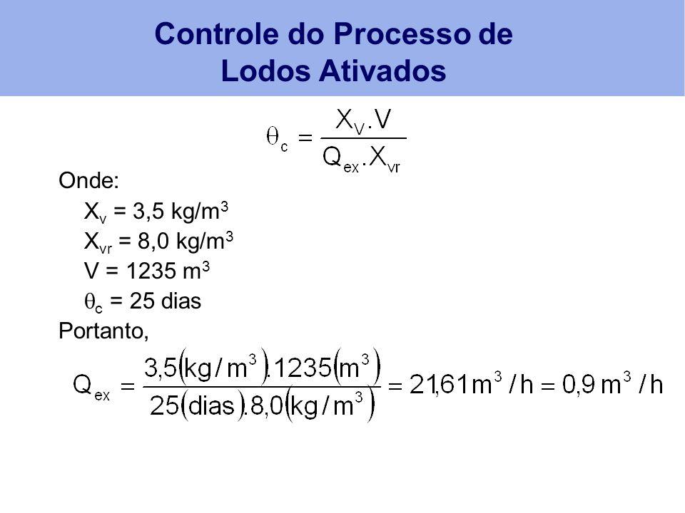 Onde: X v = 3,5 kg/m 3 X vr = 8,0 kg/m 3 V = 1235 m 3  c = 25 dias Portanto,
