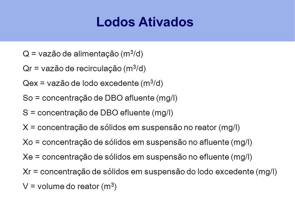 Q = vazão de alimentação (m 3 /d) Qr = vazão de recirculação (m 3 /d) Qex = vazão de lodo excedente (m 3 /d) So = concentração de DBO afluente (mg/l)